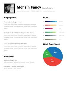 Objective for resume for software engineer freshers